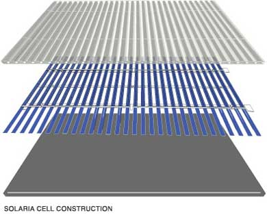 Solaria process cell
